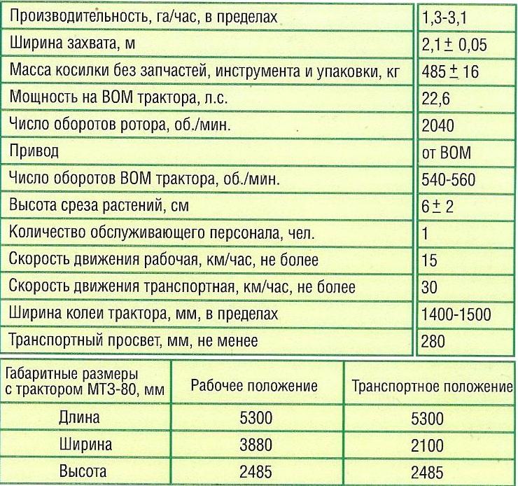 Производство и продажа сельскохозяйственной техники.